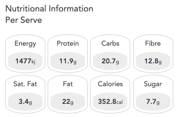 Falafel salad nutritional information