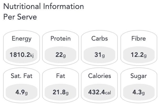 Nutrition Bomb Immunity